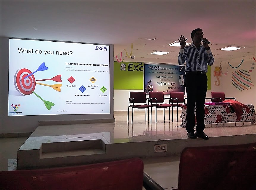 Excel Engineering College - Horcrux - Computer Science - Industry Expectations - 04 July 2017 - Ananth Sivagnanam